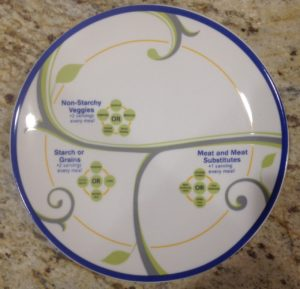 dinner plate with portions drawn on it